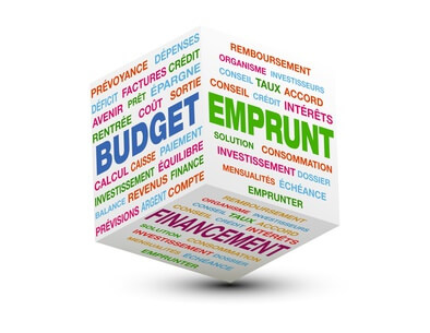 Comment calculer la capacité de financement d'une entreprise ?